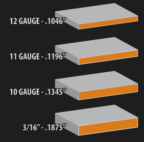 Body Thickness - Steel Gauge Chart